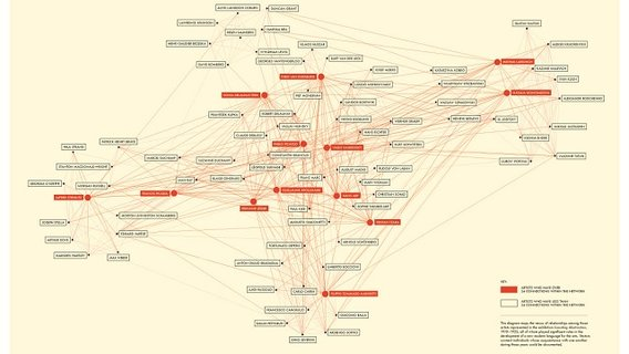 Inventingabstractionnetworkingdiagram_final