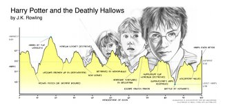 Harry_potter_breakdown