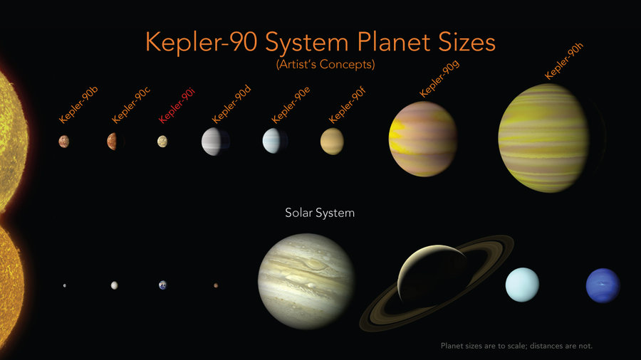NASA's Archived Kepler Data Is Full of Hidden Exoplanets