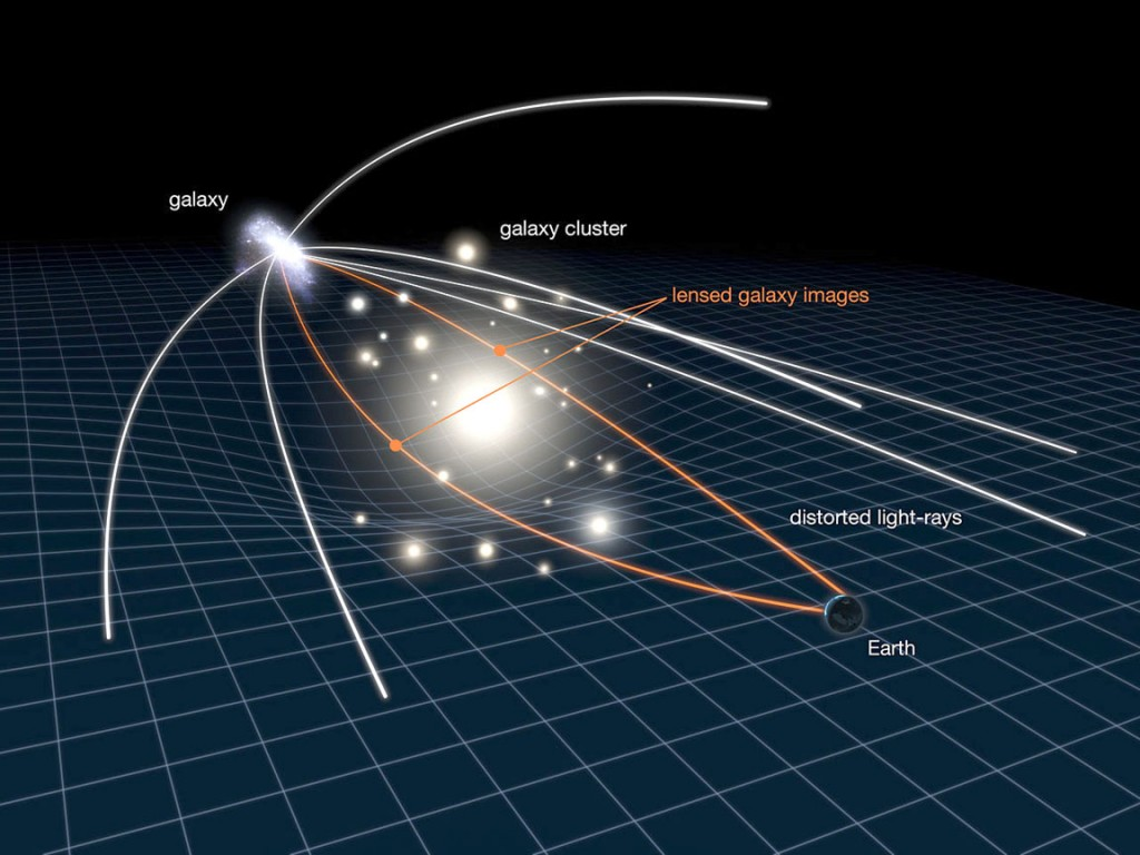 Farthest star yet seen photographed by the Hubble Space Telescope
